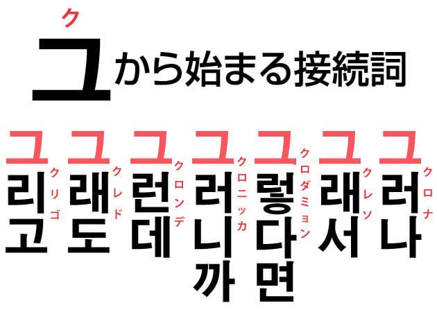 接続詞 韓国語