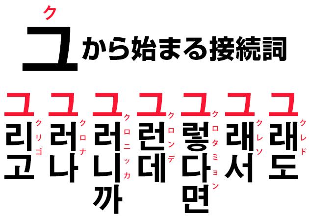 韓国語の「그」から始まる接続詞