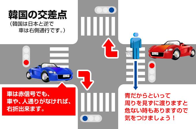 韓国の交差点 赤信号でも右折