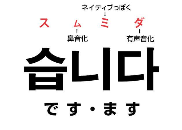 韓国語の語尾「습니다 スミダ? スムニダ?」気になる発音。