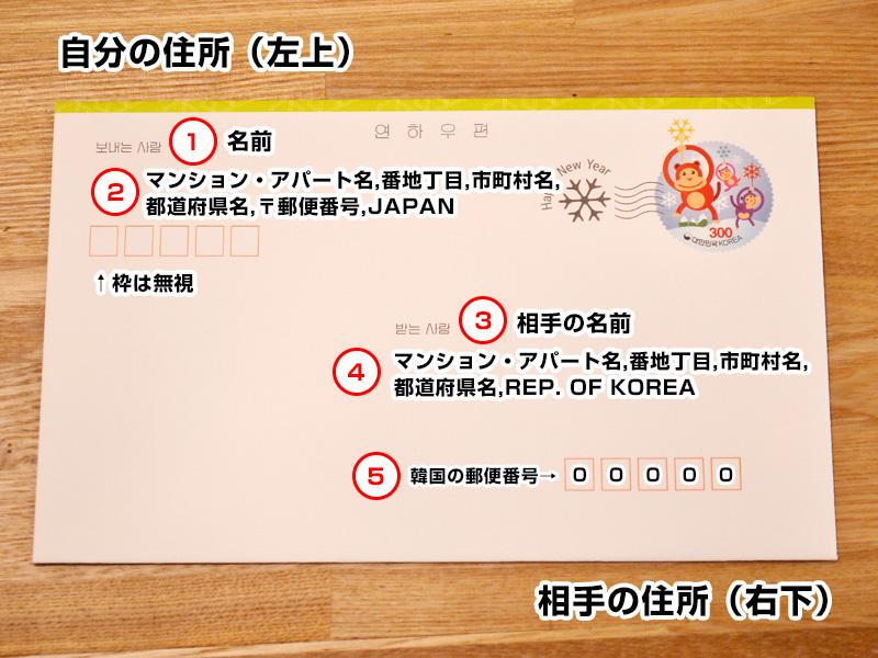 手紙を出したい!韓国の住所・宛名ってどうやって書くの?