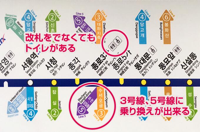 駅に絶対トイレはありますが、改札を出ないとトイレに行けなかったりする駅が多いので、改札をでなくてもトイレに行ける駅は表示されています。