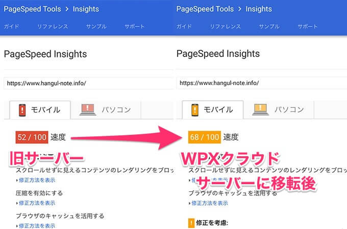 wpXクラウドに移転してモバイルは16点も評価が上がりました!