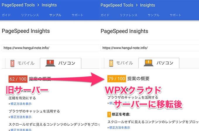 wpXクラウドに移転してPageSpeed Toolでパソコンは17点評価が上がった。